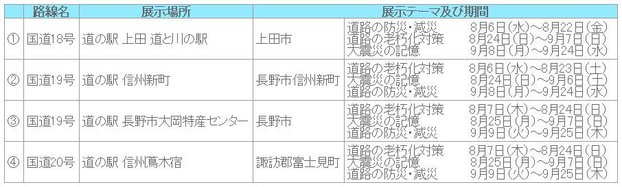 パネル展日程(長野県)